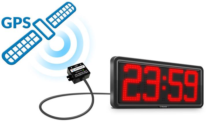Rgb Technology Gps For Digital Rgb Clocks
